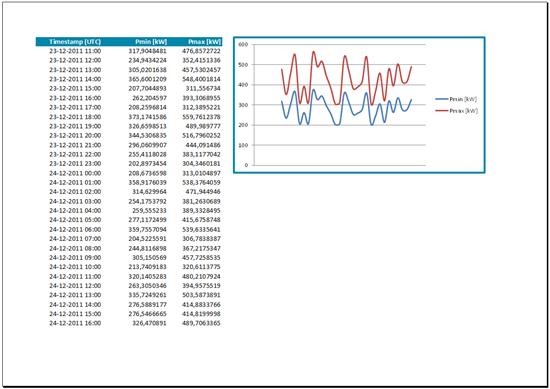 Dates in SpreadsheetML | Eric White